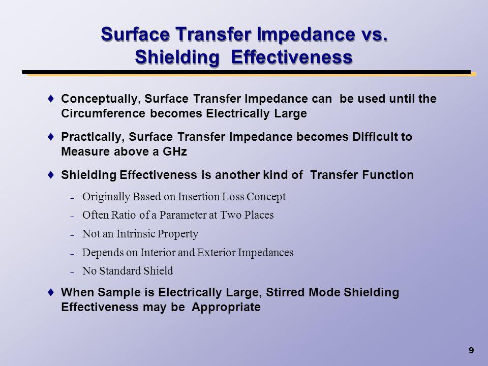 9 Surface Transfer Impedance vs.