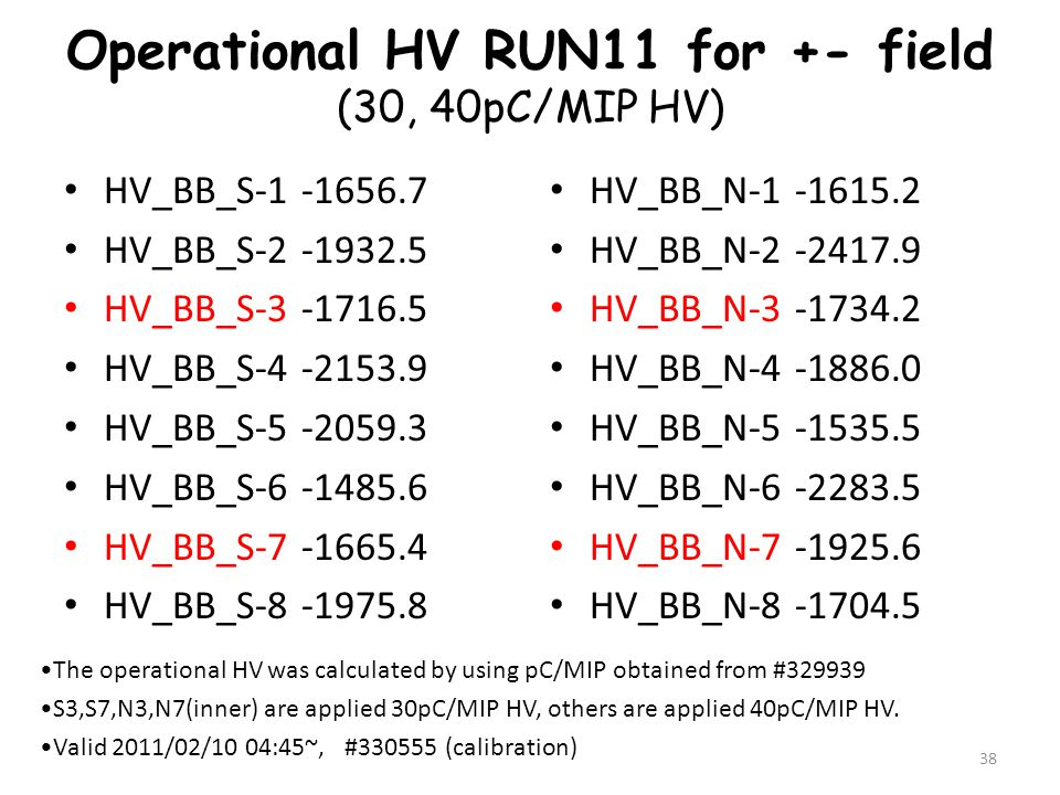 38 Operational HV RUN11 for +- field (30, 40pC/MIP HV) HV_BB_S-1 -1656.7 HV_BB_S-2 -1932.5 HV_BB_S-3 -1716.5 HV_BB_S-4 -2153.9 HV_BB_S-5 -2059.3 HV_BB