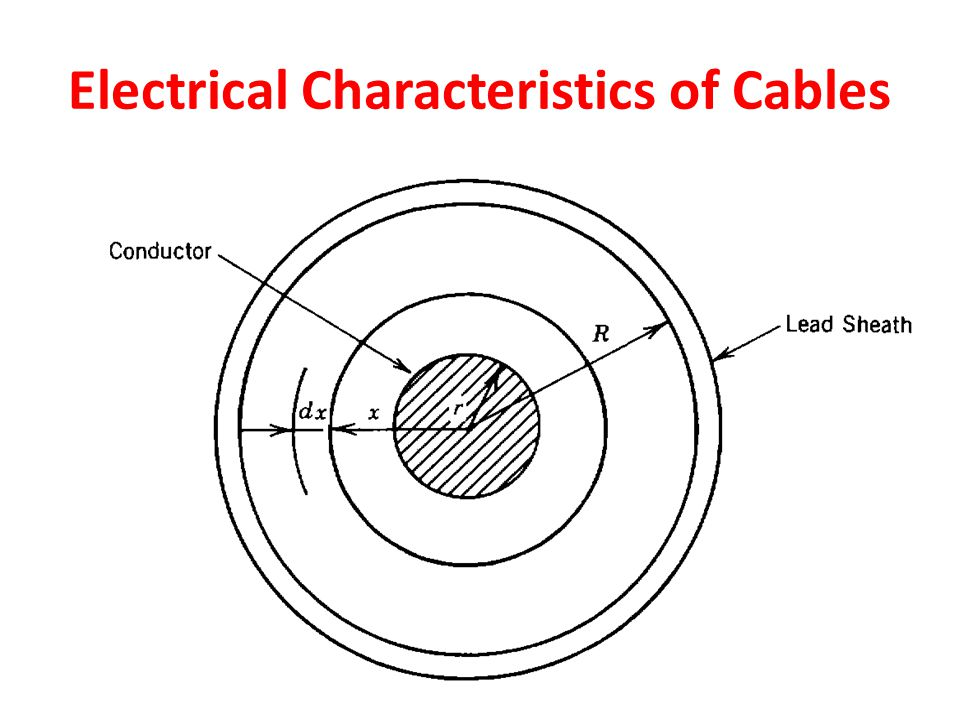 Electric Stress in Single-Core Cables p.