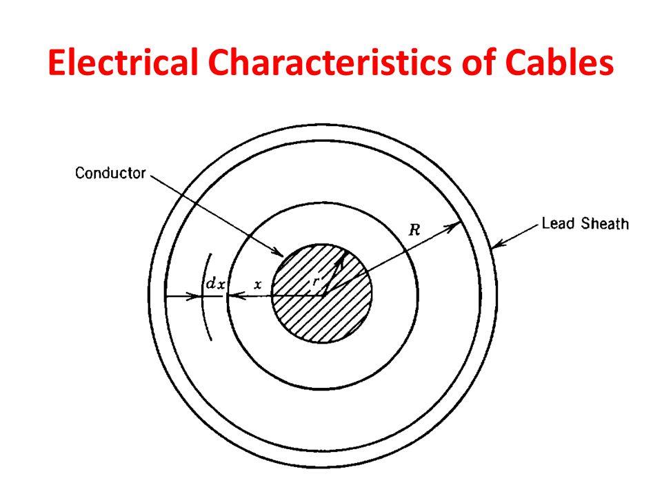 Solution a- E max = V/(r.ln(R/r)) = 6.55 kV/cm b- C= k/(18.ln(R/r)) μF/km = 0.176x6 = 1.0619 μF c- I ch = V/Xc = ω.C.V = 2.88 A d- R i =ρ.ln(R/r)/(2πl) = 3.79 M e- P d = I ch.V.Cos ф d =622 W