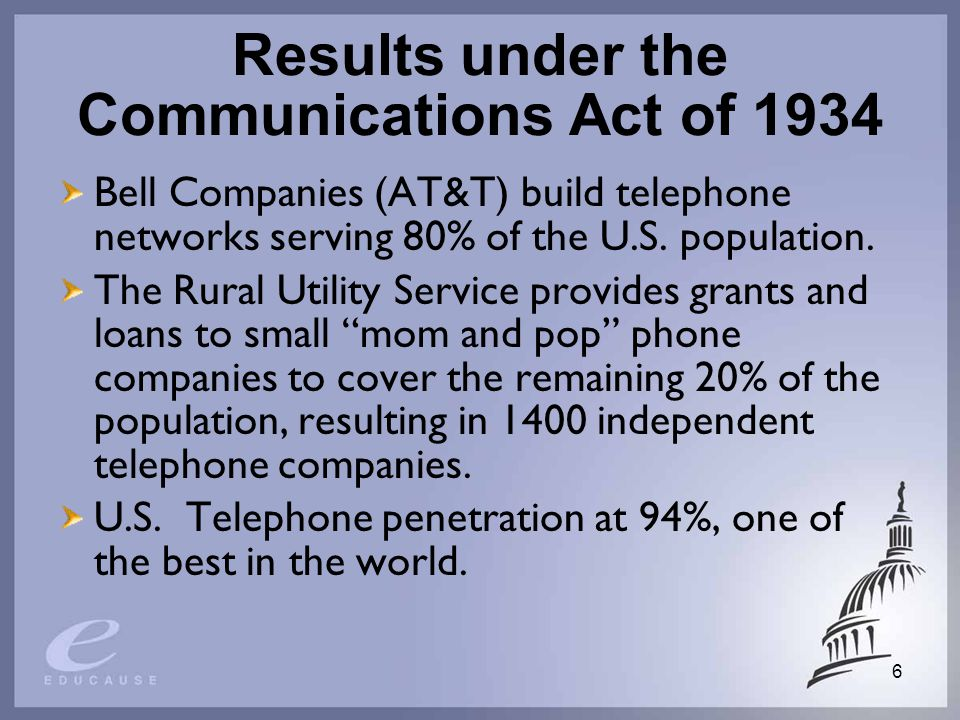 6 Results under the Communications Act of 1934 Bell Companies (AT&T) build telephone networks serving 80% of the U.S.