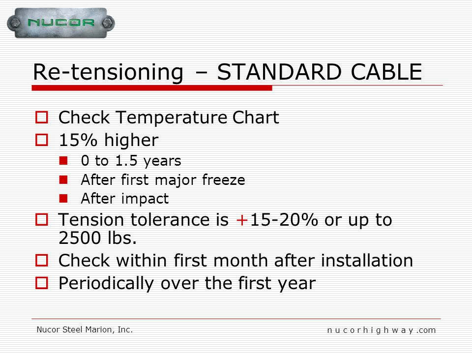 n u c o r h i g h w a y.com Nucor Steel Marion, Inc. Re-tensioning – STANDARD CABLE Check Temperature Chart 15% higher 0 to 1.5 years After first majo