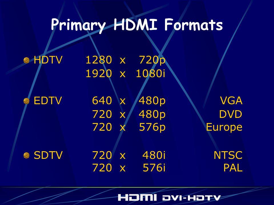 Primary HDMI Formats HDTV 1280x720p 1920x1080i EDTV 640x480pVGA 720x480pDVD 720x576pEurope SDTV720x480iNTSC 720x576iPAL