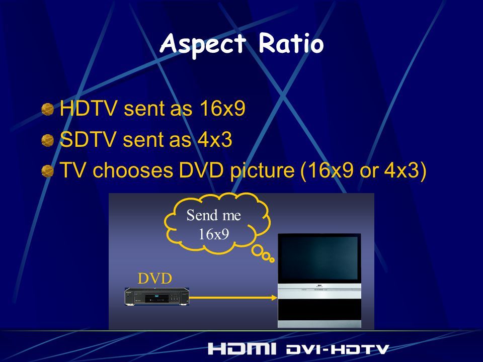 Aspect Ratio HDTV sent as 16x9 SDTV sent as 4x3 TV chooses DVD picture (16x9 or 4x3) Send me 16x9 DVD