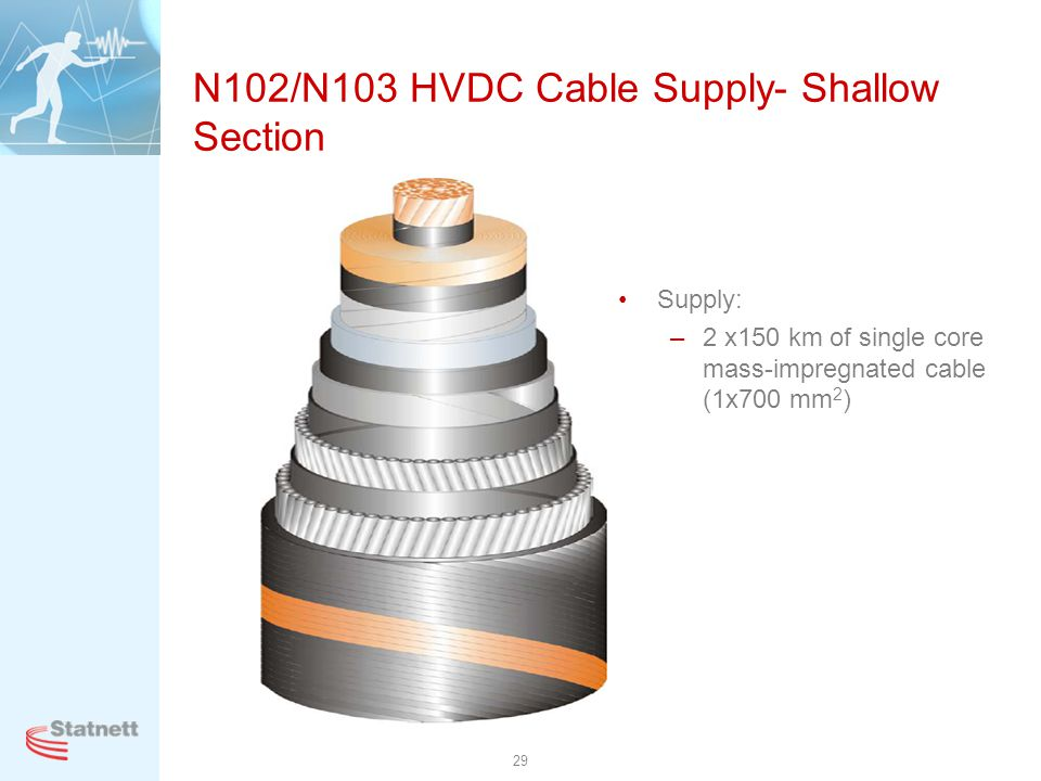 29 N102/N103 HVDC Cable Supply- Shallow Section Supply: –2 x150 km of single core mass-impregnated cable (1x700 mm 2 )