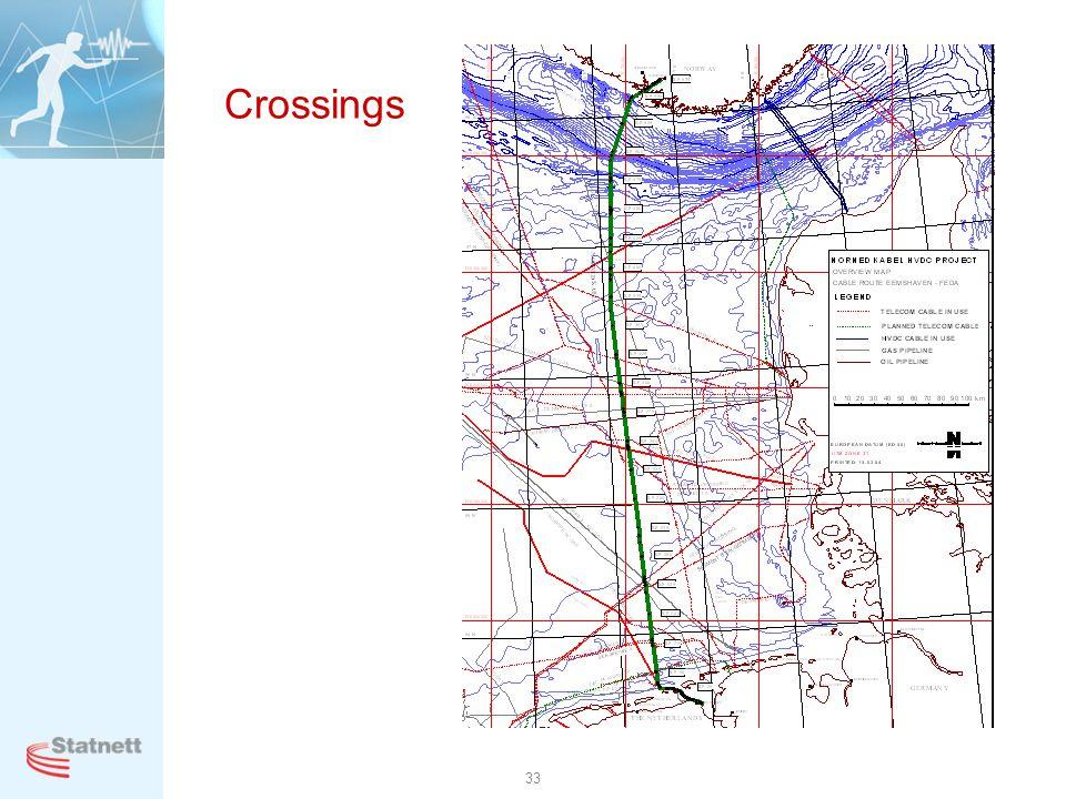 33 Crossings