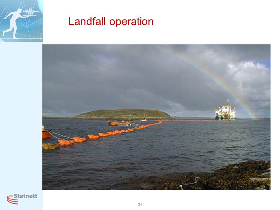 34 Landfall operation
