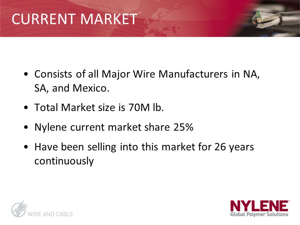 REVIEW Nylene provides 3 separate nylon grades from wire coating Products are all UL approved for the applications Proprietary products made since 1983 for the industry in NA and SA Technical support from Arnprior for all products