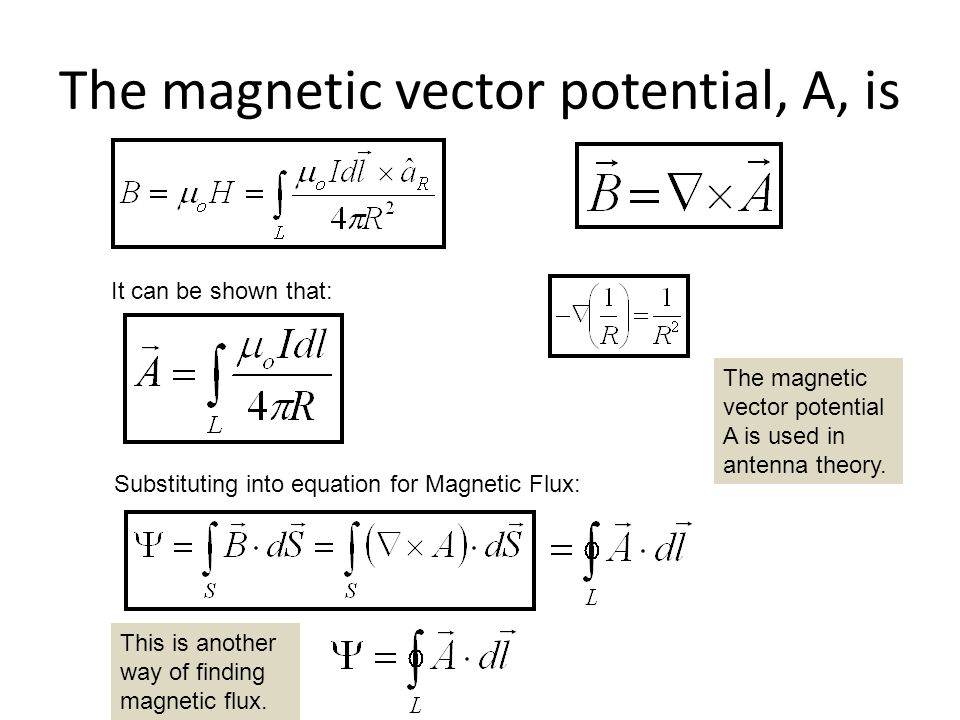 The magnetic vector potential, A, is It can be shown that: Substituting into equation for Magnetic Flux: The magnetic vector potential A is used in an