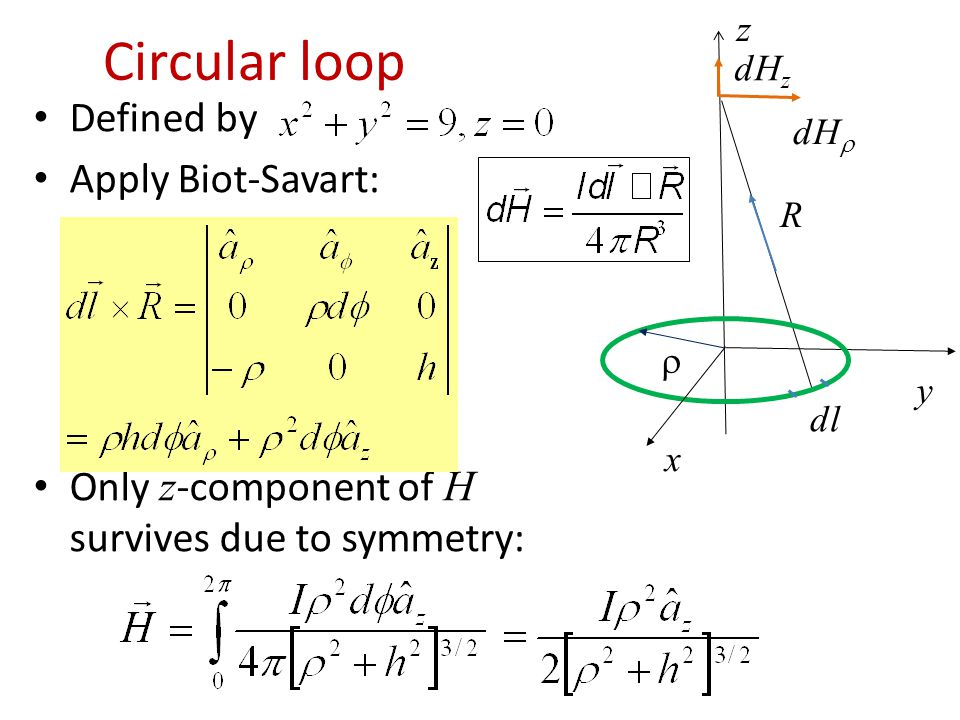 Circular loop Defined by Apply Biot-Savart: Only z -component of H survives due to symmetry: dl R z y dH z dH x