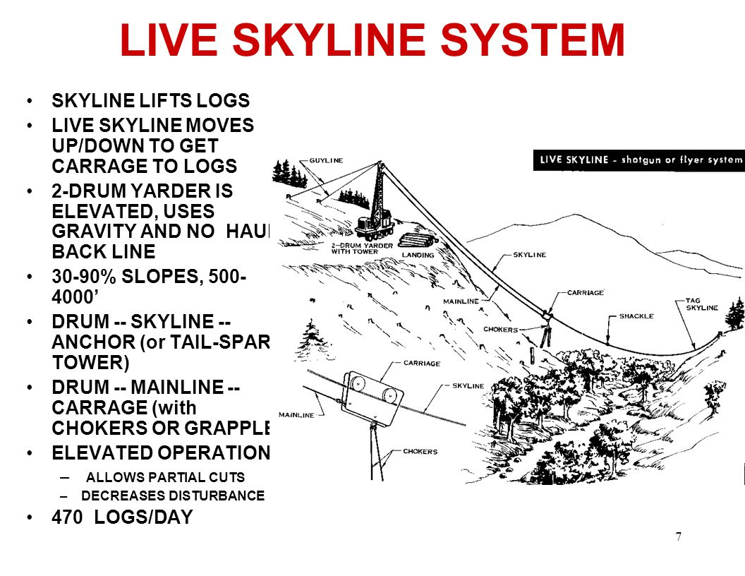7 LIVE SKYLINE SYSTEM SKYLINE LIFTS LOGS LIVE SKYLINE MOVES UP/DOWN TO GET CARRAGE TO LOGS 2-DRUM YARDER IS ELEVATED, USES GRAVITY AND NO HAUL- BACK LINE 30-90% SLOPES, DRUM -- SKYLINE -- ANCHOR (or TAIL-SPAR TOWER) DRUM -- MAINLINE -- CARRAGE (with CHOKERS OR GRAPPLE) ELEVATED OPERATION – ALLOWS PARTIAL CUTS –DECREASES DISTURBANCE 470 LOGS/DAY