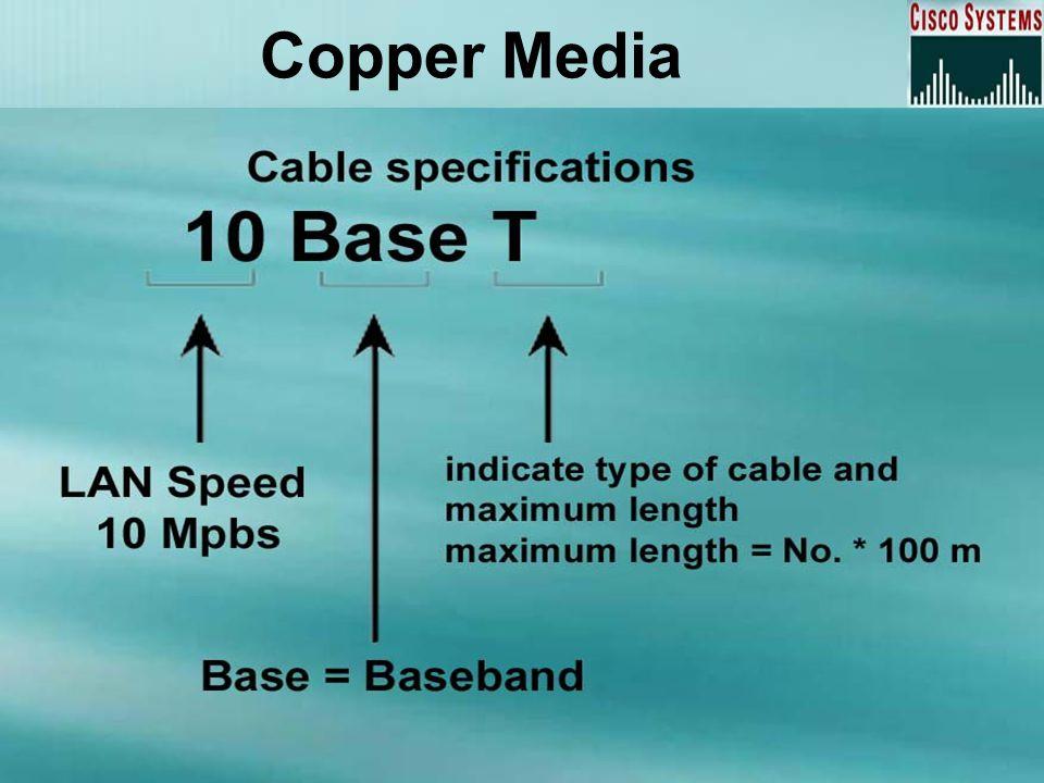 Copper Media