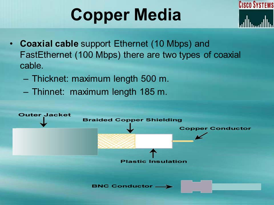 Coaxial cable support Ethernet (10 Mbps) and FastEthernet (100 Mbps) there are two types of coaxial cable.