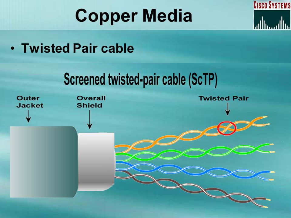 Copper Media Twisted Pair cable