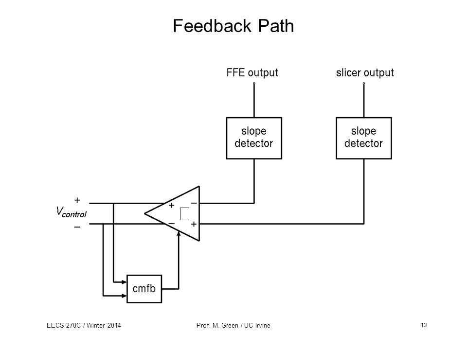 EECS 270C / Winter 2014Prof. M. Green / UC Irvine Feedback Path 13