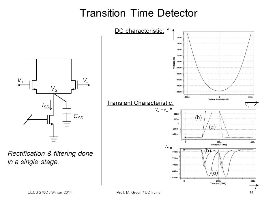 EECS 270C / Winter 2014Prof. M. Green / UC Irvine Transition Time Detector DC characteristic: Rectification & filtering done in a single stage. Transi