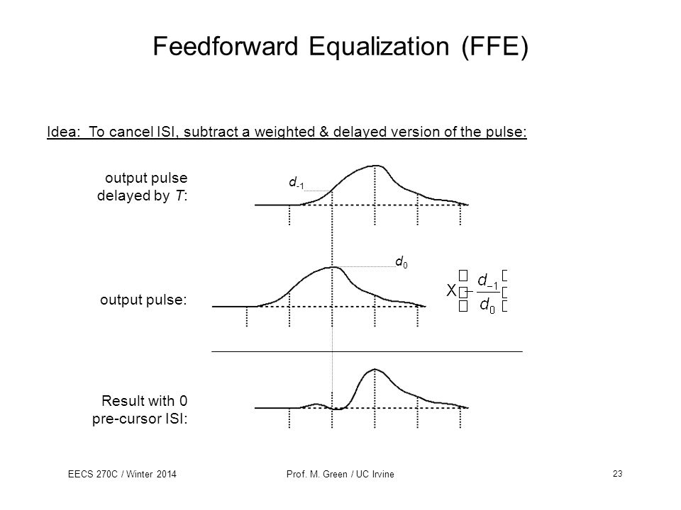 EECS 270C / Winter 2014Prof. M. Green / UC Irvine Feedforward Equalization (FFE) Idea: To cancel ISI, subtract a weighted & delayed version of the pul