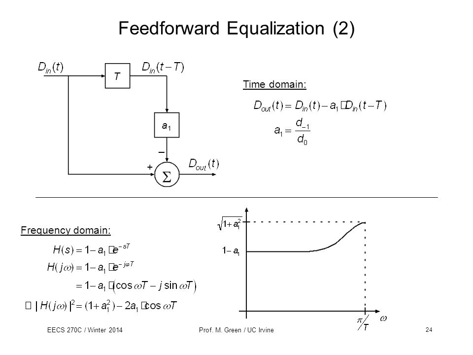 EECS 270C / Winter 2014Prof. M. Green / UC Irvine Feedforward Equalization (2) T a1a1 Time domain: Frequency domain: + _ 24
