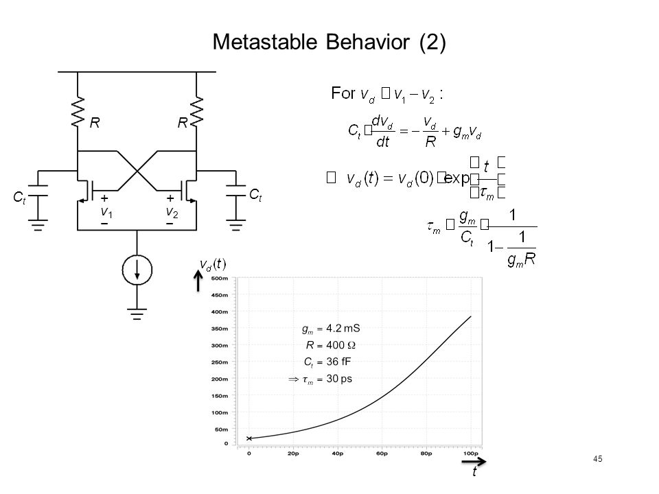 Metastable Behavior (2) RR CtCt CtCt v1v1 + v2v2 + t 45