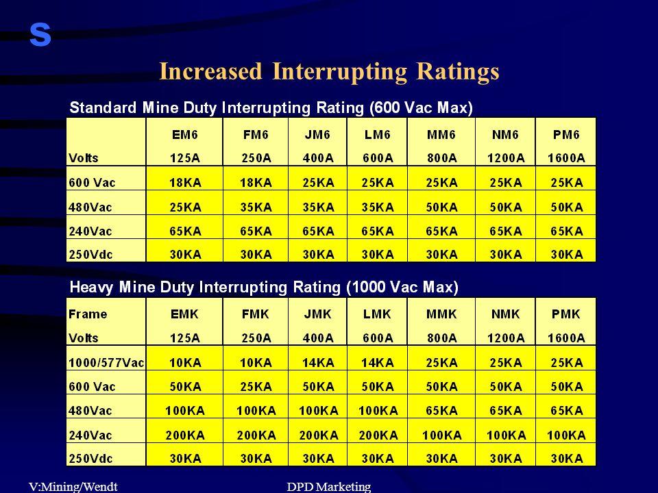 s V:Mining/WendtDPD Marketing Increased Interrupting Ratings