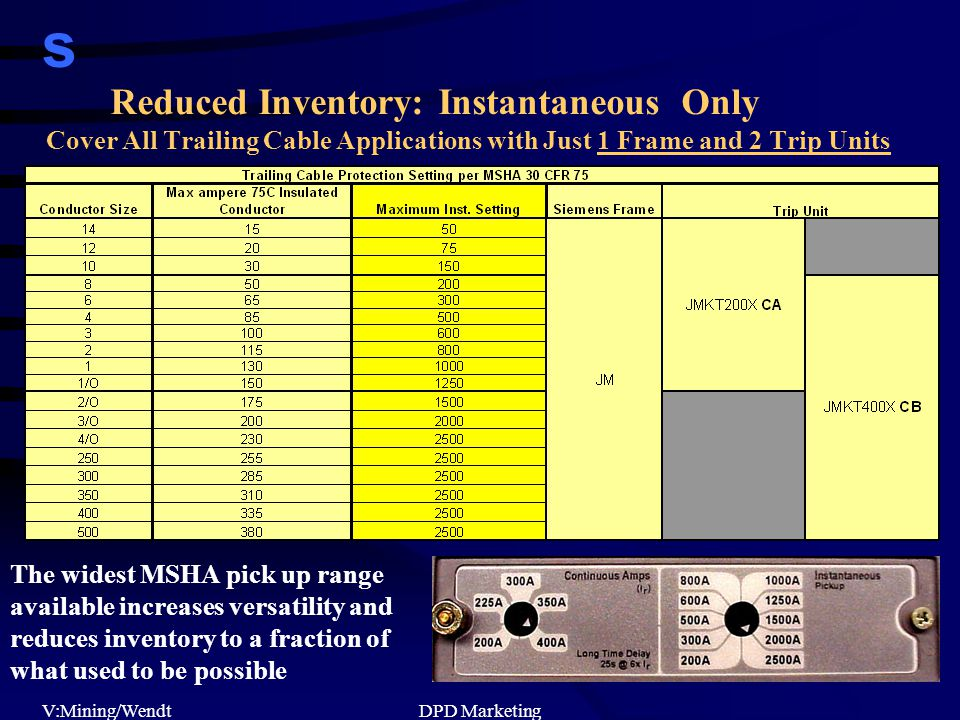 s V:Mining/WendtDPD Marketing Reduced Inventory: Instantaneous Only Cover All Trailing Cable Applications with Just 1 Frame and 2 Trip Units The widest MSHA pick up range available increases versatility and reduces inventory to a fraction of what used to be possible
