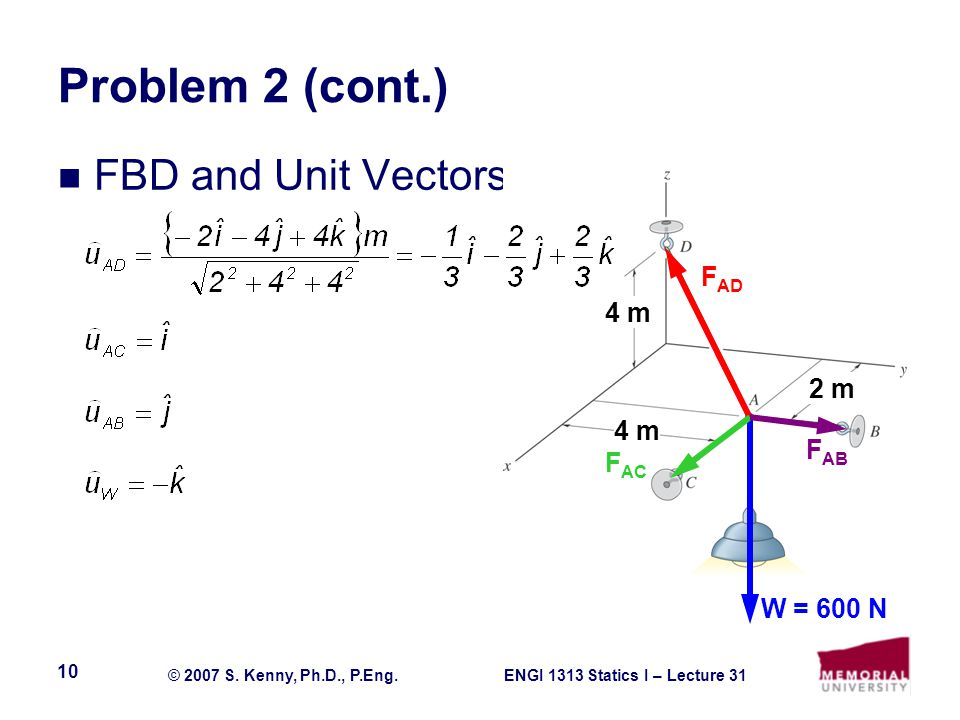 ENGI 1313 Statics I – Lecture 31© 2007 S. Kenny, Ph.D., P.Eng. 10 Problem 2 (cont.) FBD and Unit Vectors F AD F AC F AB 4 m 2 m 4 m W = 600 N