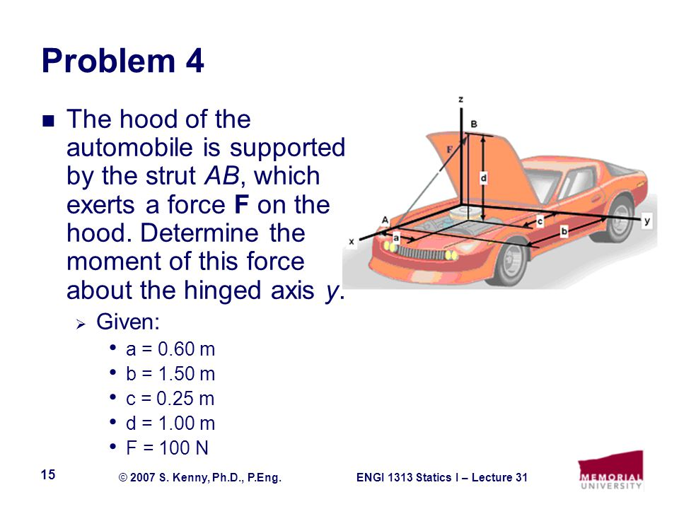 ENGI 1313 Statics I – Lecture 31© 2007 S. Kenny, Ph.D., P.Eng. 15 Problem 4 The hood of the automobile is supported by the strut AB, which exerts a fo