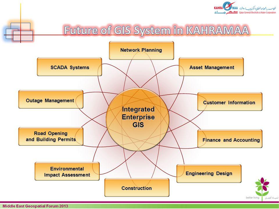 Environmental Impact Assessment Engineering Design Asset Management Finance and Accounting Customer Information IntegratedEnterpriseGIS Construction O