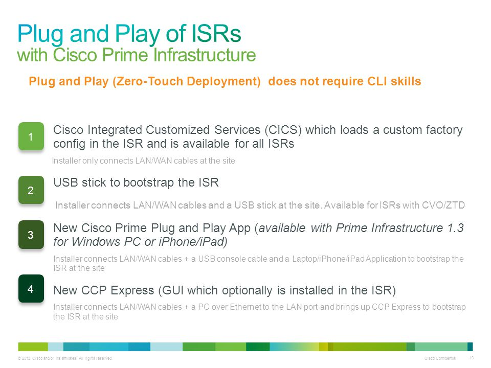 © 2012 Cisco and/or its affiliates. All rights reserved. Cisco Confidential 10 Plug and Play (Zero-Touch Deployment) does not require CLI skills 1) Ci