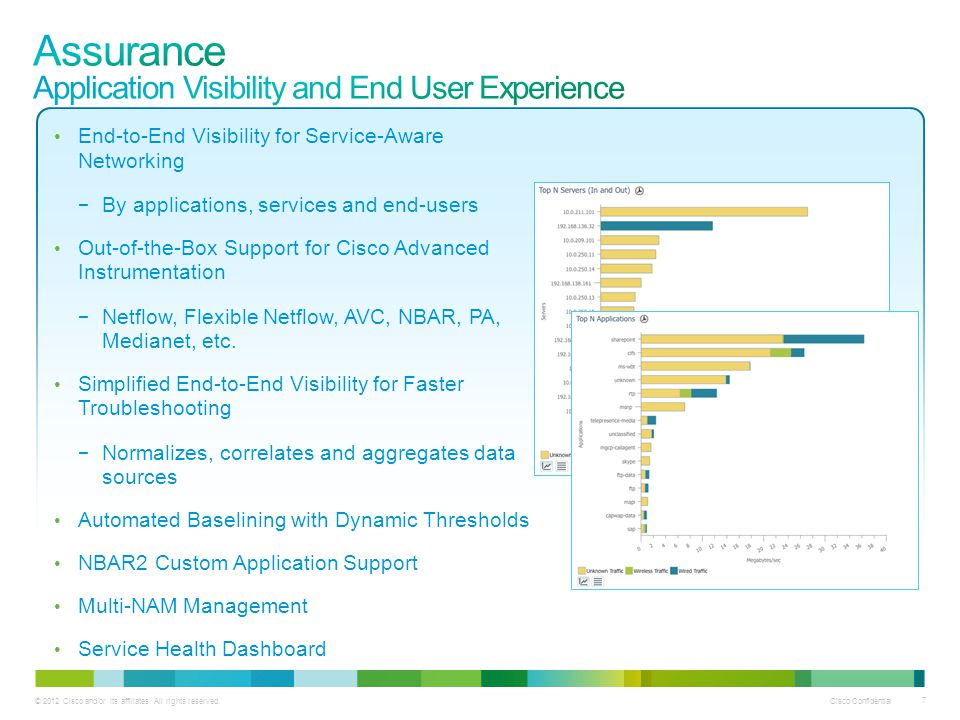 © 2012 Cisco and/or its affiliates. All rights reserved. Cisco Confidential 7 End-to-End Visibility for Service-Aware Networking By applications, serv
