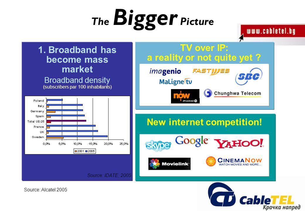 The Bigger Picture Source: IDATE, 2005 Broadband density (subscribers par 100 inhabitants) 1.