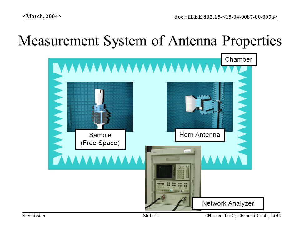 doc.: IEEE 802.15- Submission, Slide 11 Measurement System of Antenna Properties Chamber Horn Antenna Sample (Free Space) Network Analyzer