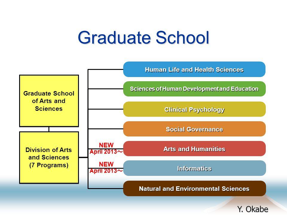 Y. Okabe Graduate School Graduate School of Arts and Sciences Division of Arts and Sciences (7 Programs) Division of Arts and Sciences (7 Programs) Hu