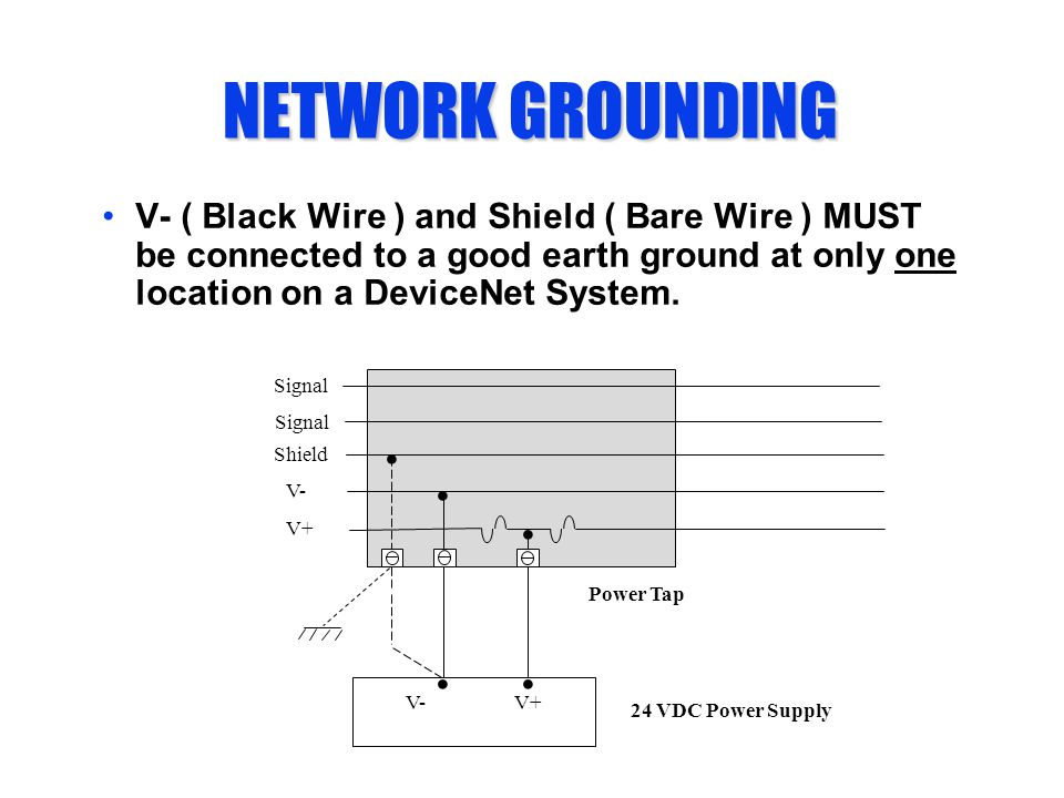 NETWORK GROUNDING V- ( Black Wire ) and Shield ( Bare Wire ) MUST be connected to a good earth ground at only one location on a DeviceNet System. Sign