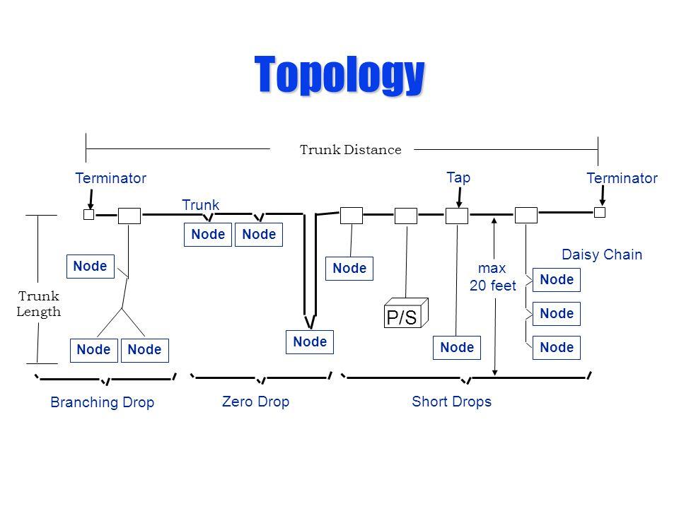 Zero DropShort Drops Branching Drop Topology Terminator Tap Trunk Daisy Chain max 20 feet Node Trunk Distance Trunk Length P/S