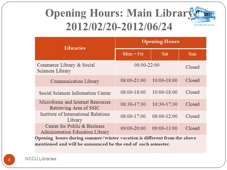 NCCU Libraries 3 Opening Hours: Main Library 2012/02/20-2012/06/24 Libraries Opening Hours Mon Fri SatSun Main Library Circulation and 1-4F Reading Area 08:00-22:00 Digital Resources Learning Corner 08:30-21:30 Opening Hours of AV Area on Monday 12:00- 21:30 B1F Reading Room 24Hrs 2F Non-Book Material Room 08:30-17:00Closed Opening hours during summer/winter vacation is different from the above mentioned and will be announced by the end of each semester.