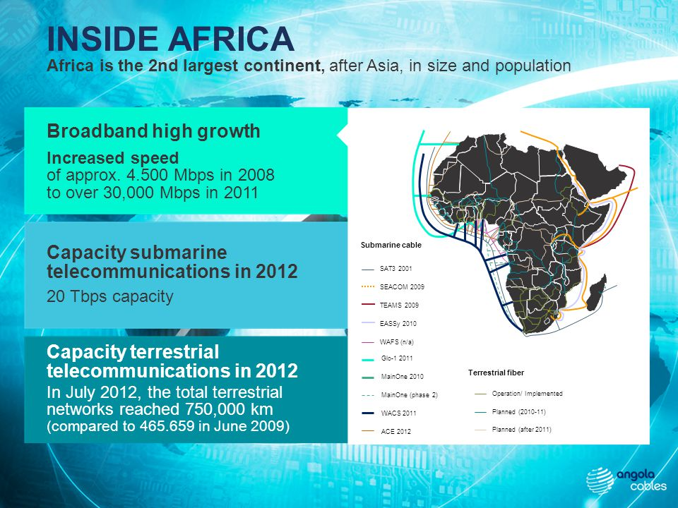 Africa is the 2nd largest continent, after Asia, in size and population INSIDE AFRICA Broadband high growth Increased speed of approx.