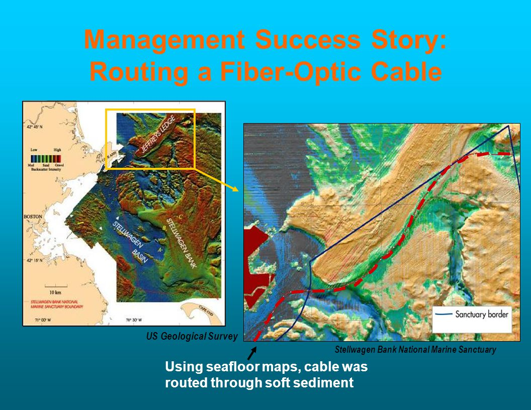 US Geological Survey Stellwagen Bank National Marine Sanctuary Management Success Story: Routing a Fiber-Optic Cable Using seafloor maps, cable was ro