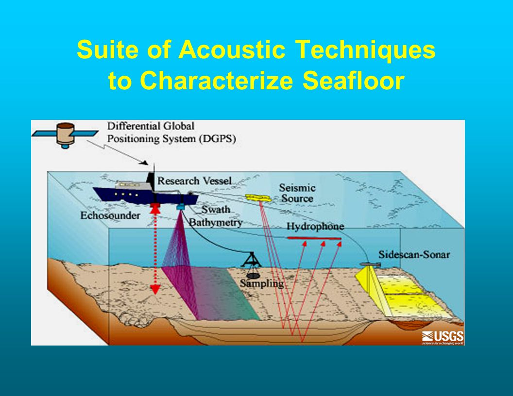 Suite of Acoustic Techniques to Characterize Seafloor