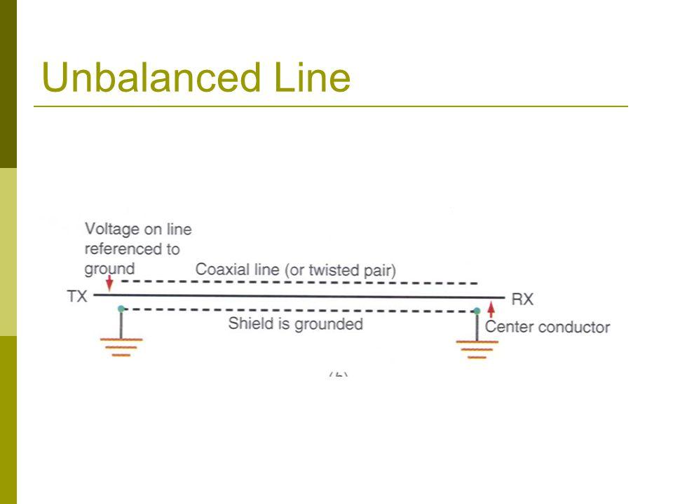 Unbalanced Line