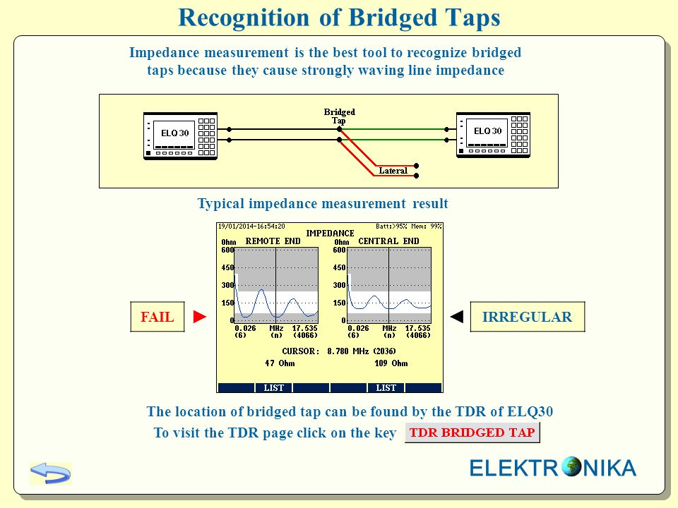 Recognition of Bridged Taps Impedance measurement is the best tool to recognize bridged taps because they cause strongly waving line impedance FAIL IRREGULAR Typical impedance measurement result The location of bridged tap can be found by the TDR of ELQ30 To visit the TDR page click on the key ELEKTR NIKA