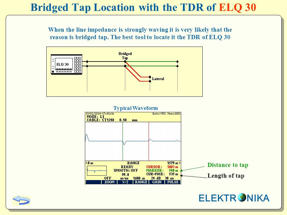 Bridged Tap Location with the TDR of ELQ 30 When the line impedance is strongly waving it is very likely that the reason is bridged tap.