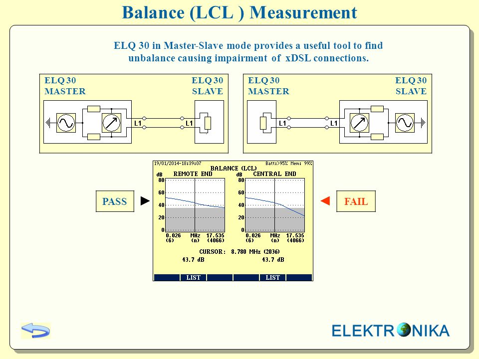 Balance (LCL ) Measurement ELQ 30 MASTER ELQ 30 SLAVE ELQ 30 MASTER ELQ 30 SLAVE PASS FAIL ELQ 30 in Master-Slave mode provides a useful tool to find unbalance causing impairment of xDSL connections.