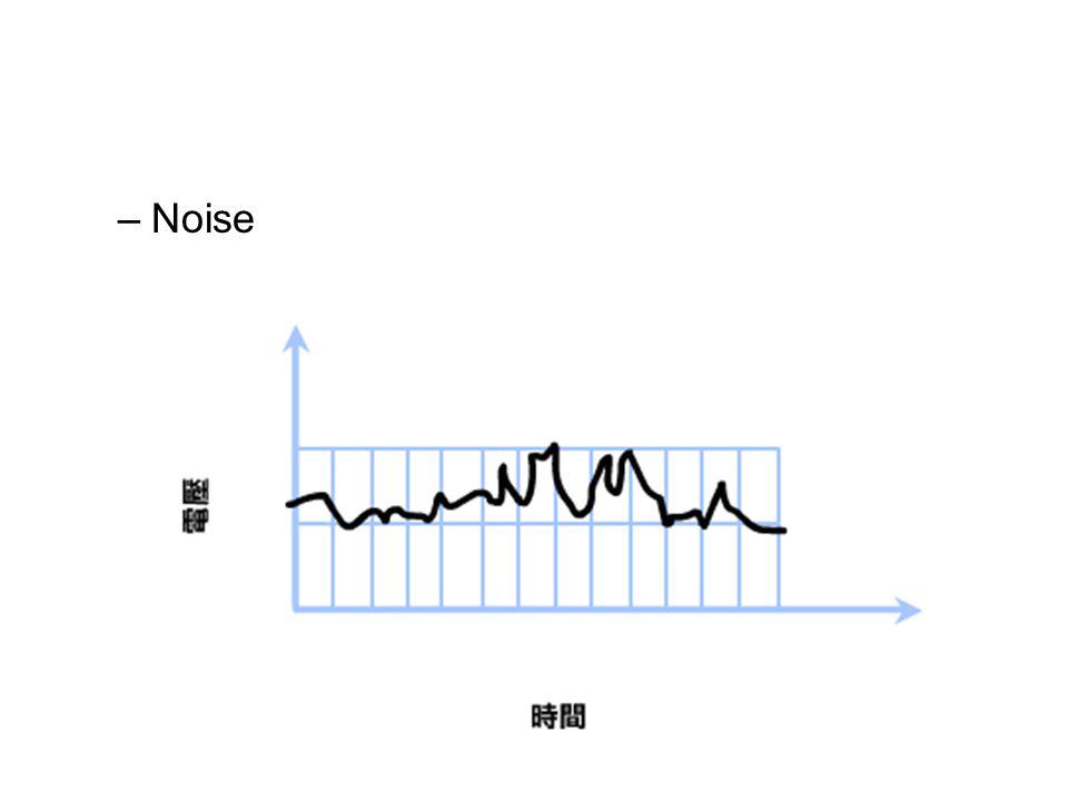 –Noise