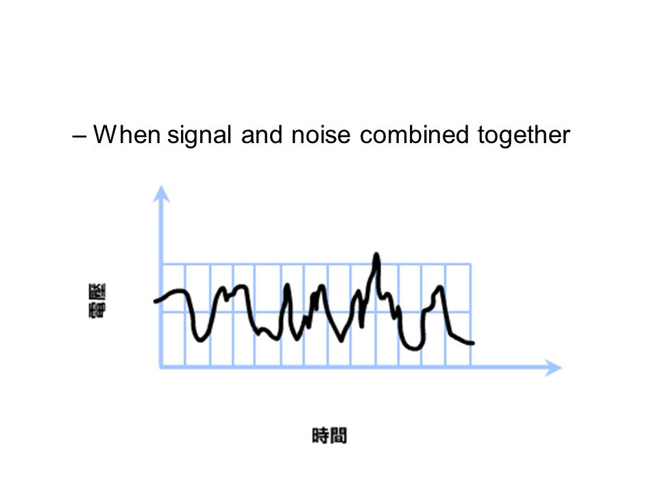 –When signal and noise combined together