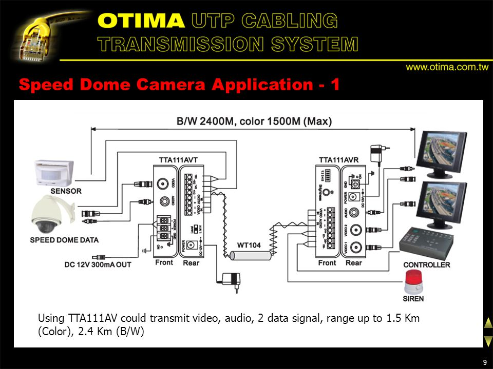 Speed Dome Camera Application - 1 Using TTA111AV could transmit video, audio, 2 data signal, range up to 1.5 Km (Color), 2.4 Km (B/W) 9