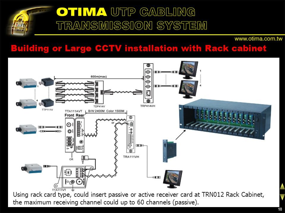 Building or Large CCTV installation with Rack cabinet Using rack card type, could insert passive or active receiver card at TRN012 Rack Cabinet, the maximum receiving channel could up to 60 channels (passive).