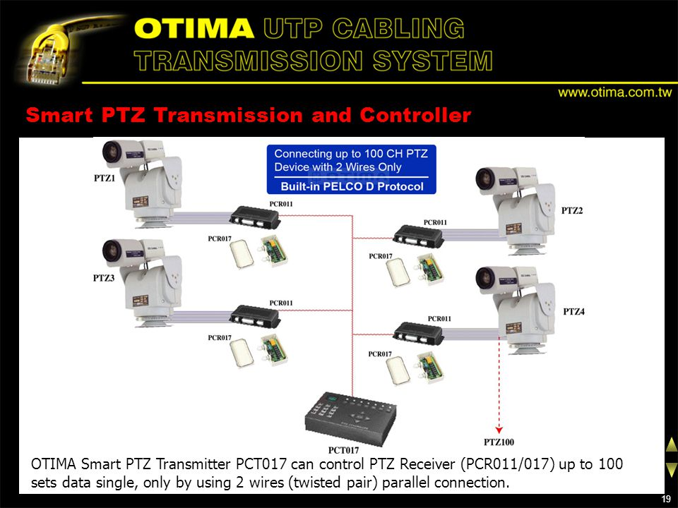 Smart PTZ Transmission and Controller OTIMA Smart PTZ Transmitter PCT017 can control PTZ Receiver (PCR011/017) up to 100 sets data single, only by using 2 wires (twisted pair) parallel connection.