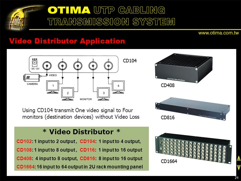 Video Distributor Application * Video Distributor * CD102: 1 input to 2 output, CD104: 1 input to 4 output, CD108: 1 input to 8 output, CD116: 1 input to 16 output CD408: 4 input to 8 output, CD816: 8 input to 16 output CD1664: 16 input to 64 output in 2U rack mounting panel Using CD104 transmit One video signal to Four monitors (destination devices) without Video Loss CD816 CD408 CD1664 CD104 21