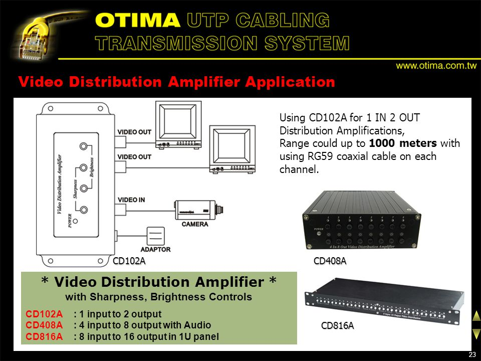 Video Distribution Amplifier Application * Video Distribution Amplifier * with Sharpness, Brightness Controls CD102A: 1 input to 2 output CD408A: 4 input to 8 output with Audio CD816A: 8 input to 16 output in 1U panel Using CD102A for 1 IN 2 OUT Distribution Amplifications, Range could up to 1000 meters with using RG59 coaxial cable on each channel.